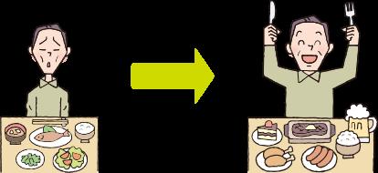 悪循環に陥らないためにはしっかりと食事をすることが大切