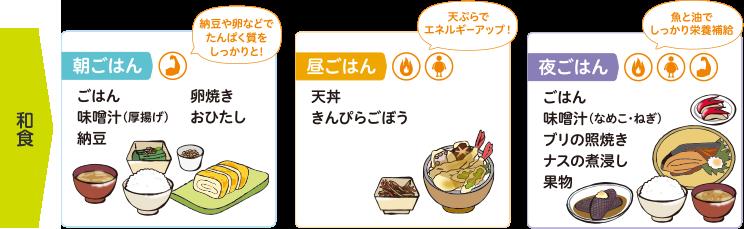 和食の食事例