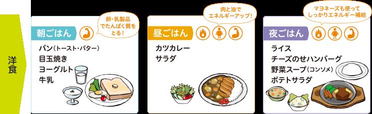 洋食の食事例