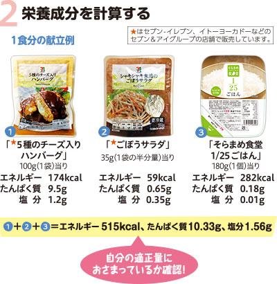 2.栄養成分を計算する