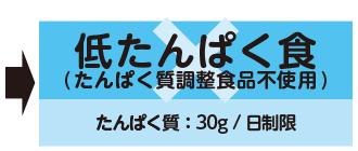 基本を考慮せずたんぱく質を調整した朝食 たんぱく質:30g/日 低たんぱく質食品:不採用