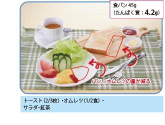食パン:60g(たんぱく質:4.2g)