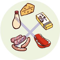 チーズ、マヨネーズ、バター・マーガリン、ベーコン・ソーセージ、霜降り肉