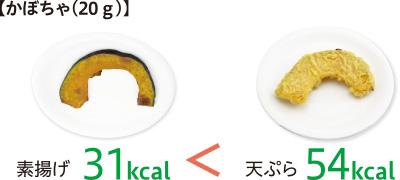 がぼちゃ(20g)天ぷらは54kcalだけど素揚げは31kcalに