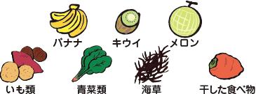 たんぱく質が少なくてもカリウムを多く含む食品