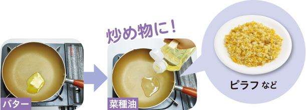 炒め物に菜種油を!
